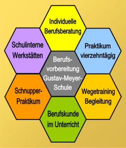 Logo-Berufsvorbereitung2